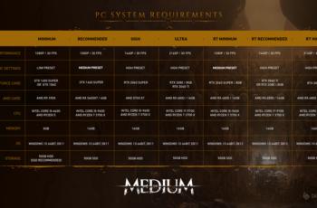 Какви са системните изисквания на новия хорър The Medium?